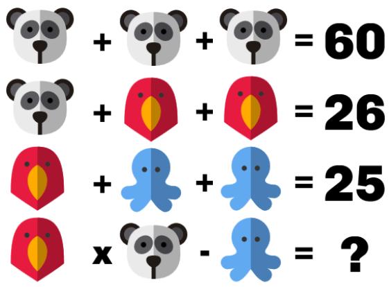 Ecuaciones visuales 3