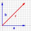 Suma de vectores 2